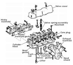 komponen utama engine dan fungsinya