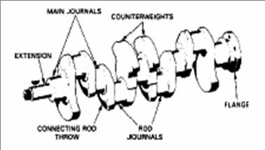 Wiring Diagram For 2001 Dodge Ram 1500 Radio further  additionally Vr4 Engine Diagram likewise 2001 Mitsubishi Diamante Wiring Diagram furthermore Saab 9000 Stereo Wiring Diagram. on 01 eclipse fuse box diagram